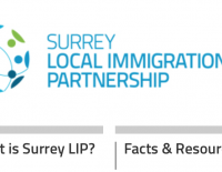 Surrey Local Immigrant Partnership (Surrey LIP)